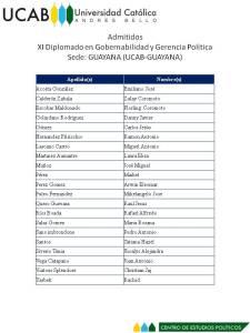 Admitidos en Guayana. NOTA: Click en la imagen para agrandar.